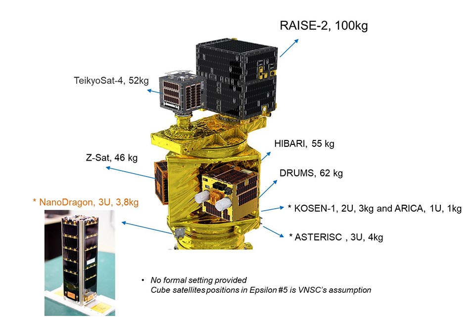 Vietnam's NanoDragon delivered in Japan, ready to go into orbit